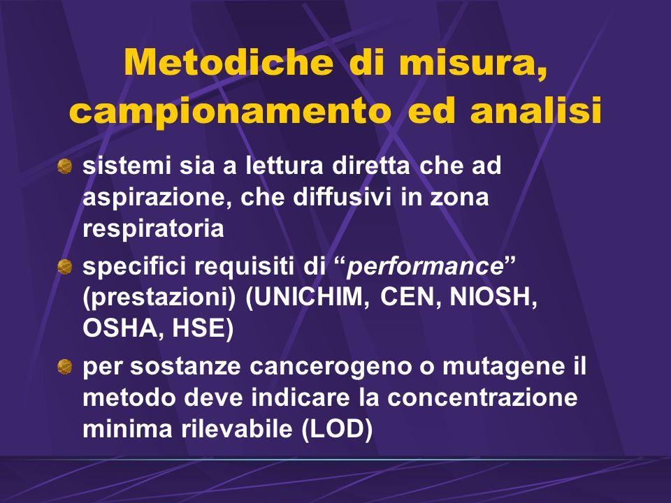 Metodiche di misura, campionamento ed analisi
