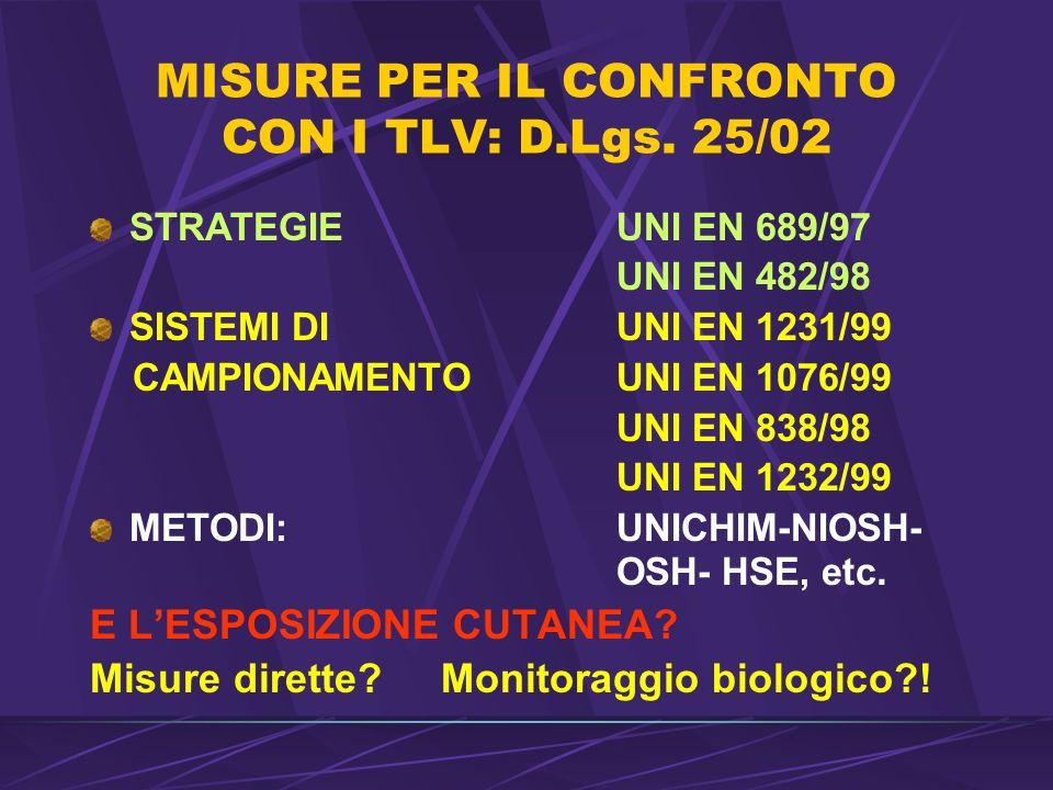 MISURE PER IL CONFRONTO CON I TLV: D.Lgs. 25/02