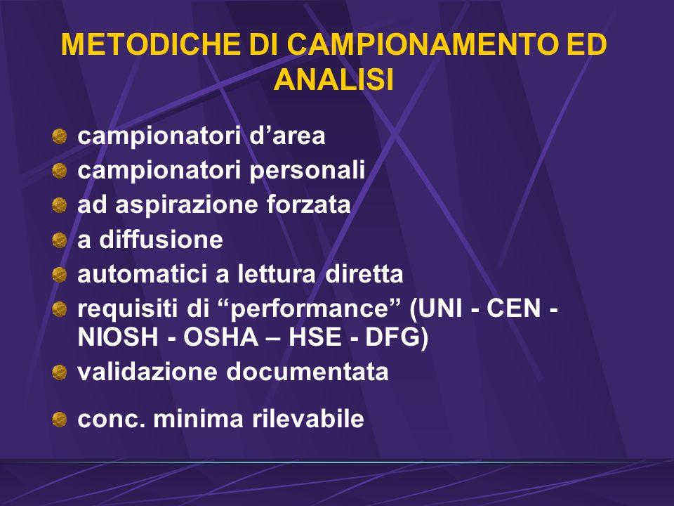 METODICHE DI CAMPIONAMENTO ED ANALISI