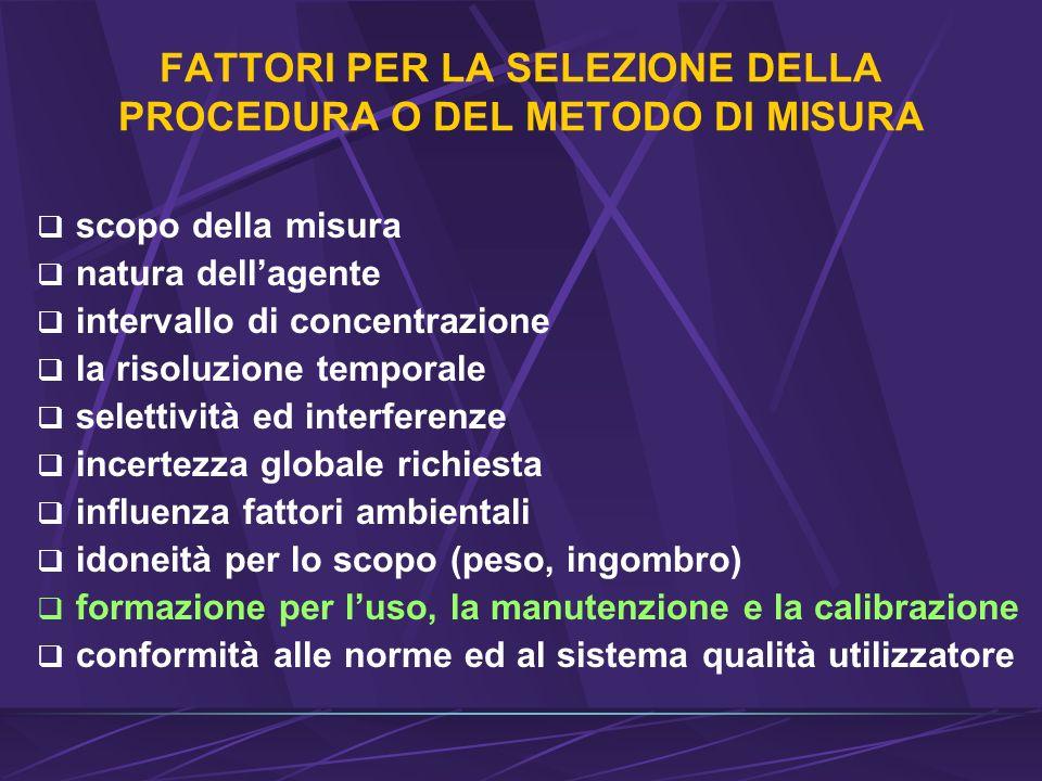 FATTORI PER LA SELEZIONE DELLA PROCEDURA O DEL METODO DI MISURA