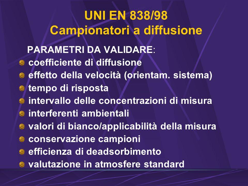 UNI EN 838/98 Campionatori a diffusione