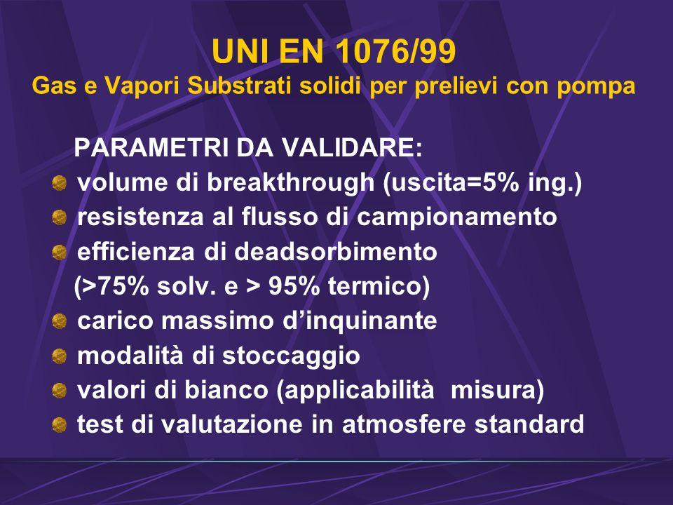 UNI EN 1076/99 Gas e Vapori Substrati solidi per prelievi con pompa
