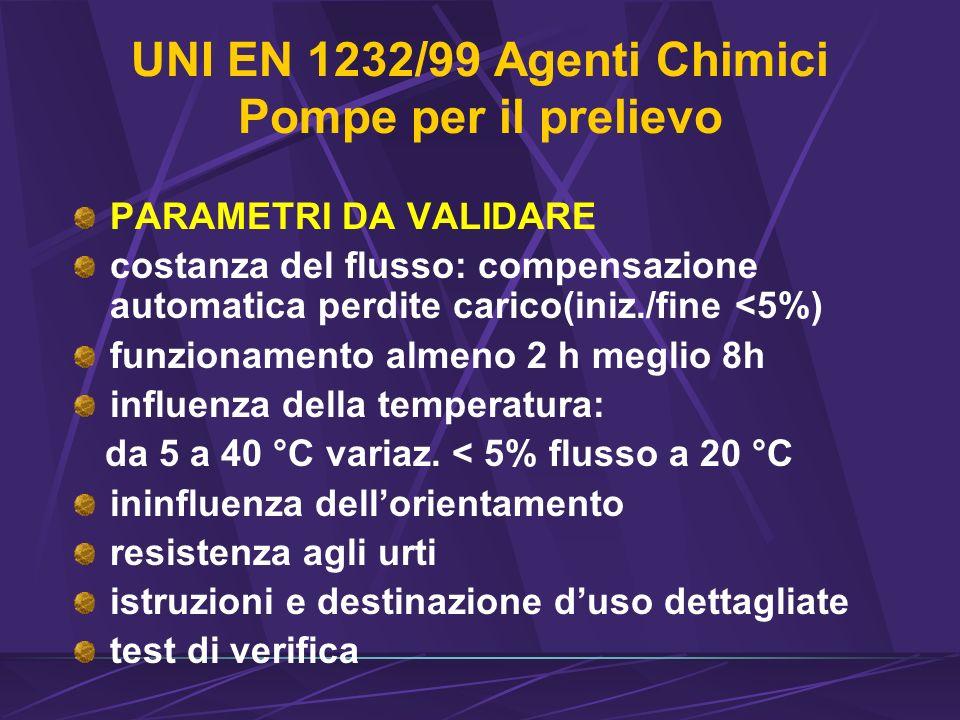UNI EN 1232/99 Agenti Chimici Pompe per il prelievo