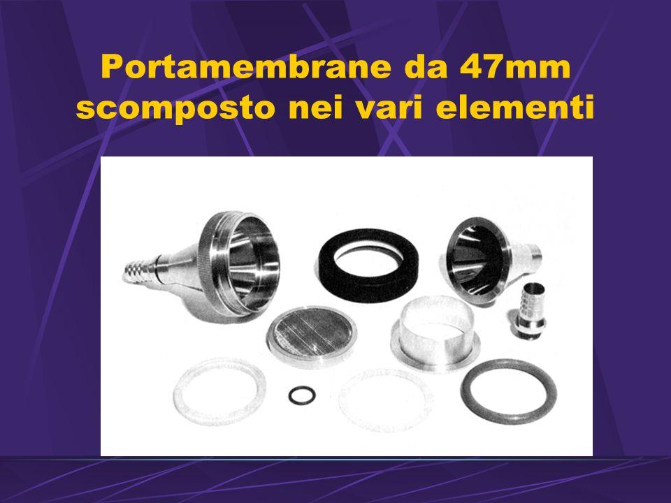 Portamembrane da 47mm scomposto nei vari elementi