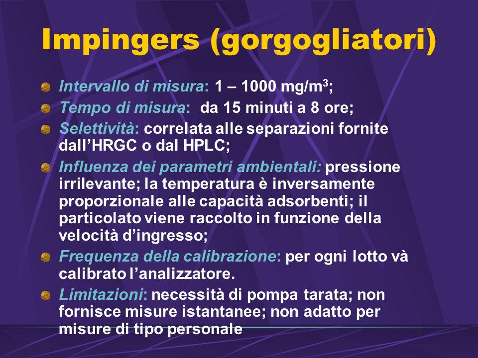 Impingers (gorgogliatori)
