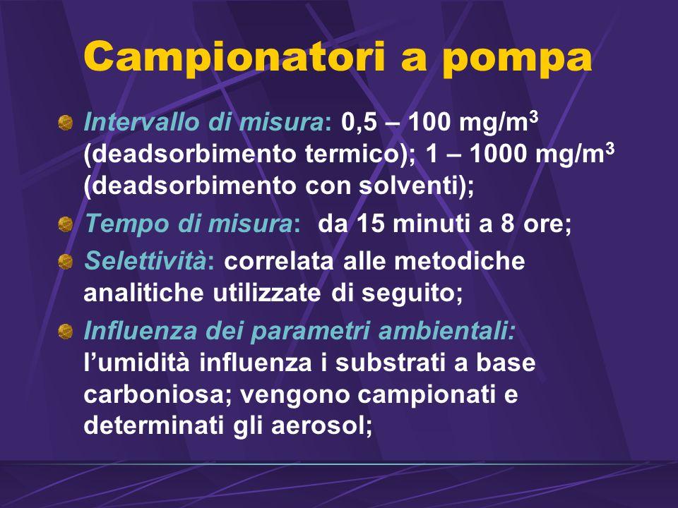 Campionatori a pompa Intervallo di misura: 0,5 – 100 mg/m3 (deadsorbimento termico); 1 – 1000 mg/m3 (deadsorbimento con solventi);