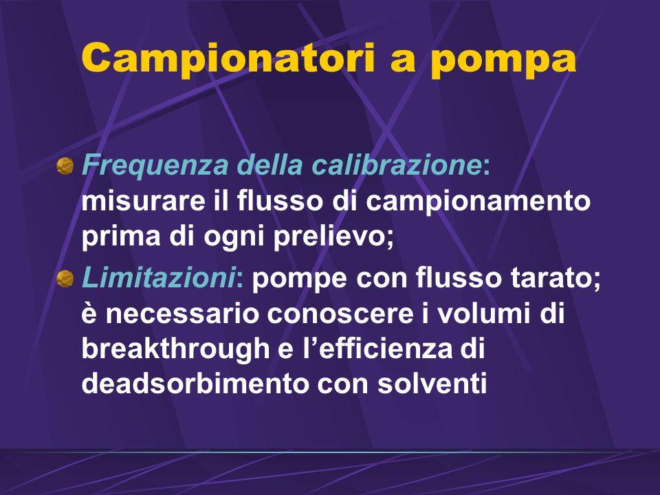 Campionatori a pompa Frequenza della calibrazione: misurare il flusso di campionamento prima di ogni prelievo;