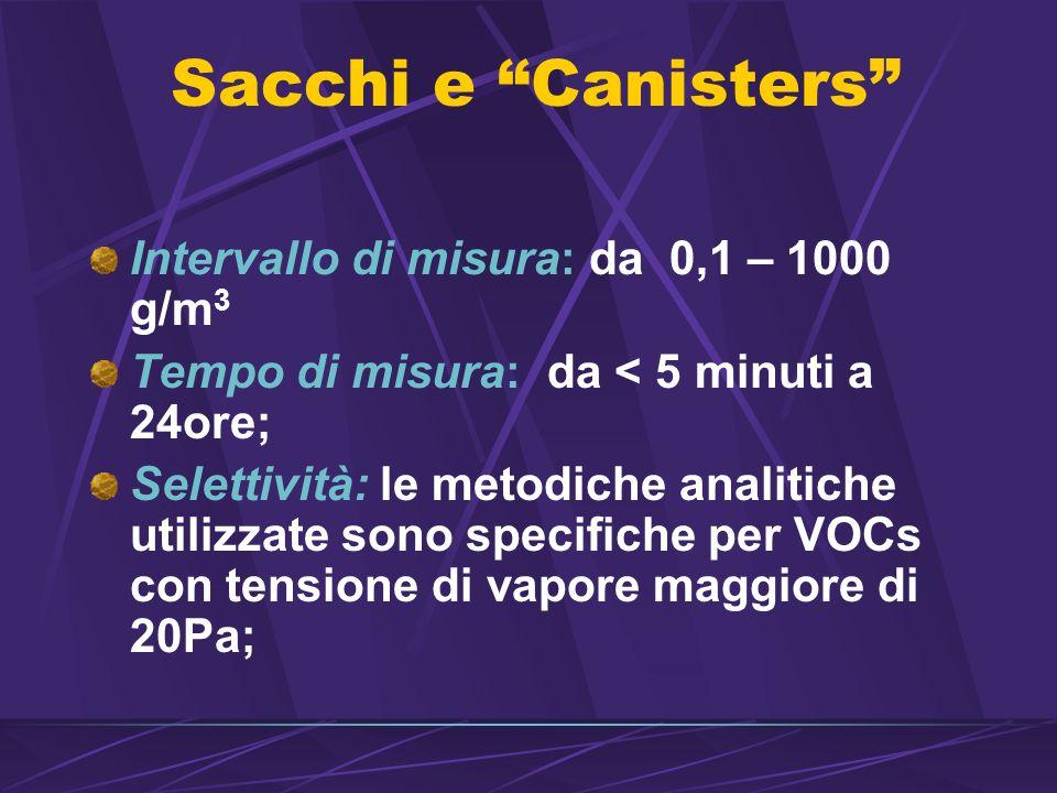 Sacchi e Canisters Intervallo di misura: da 0,1 – 1000 g/m3