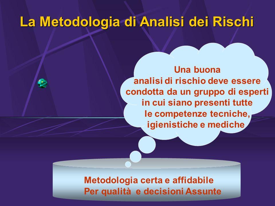 La Metodologia di Analisi dei Rischi