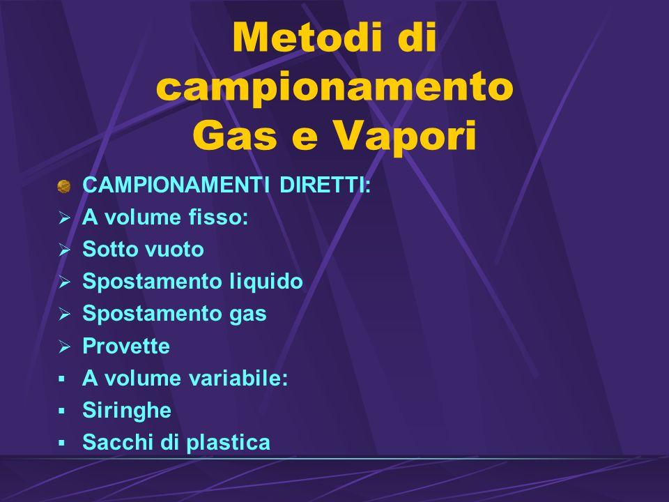 Metodi di campionamento Gas e Vapori