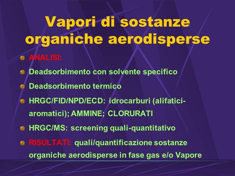 Vapori di sostanze organiche aerodisperse