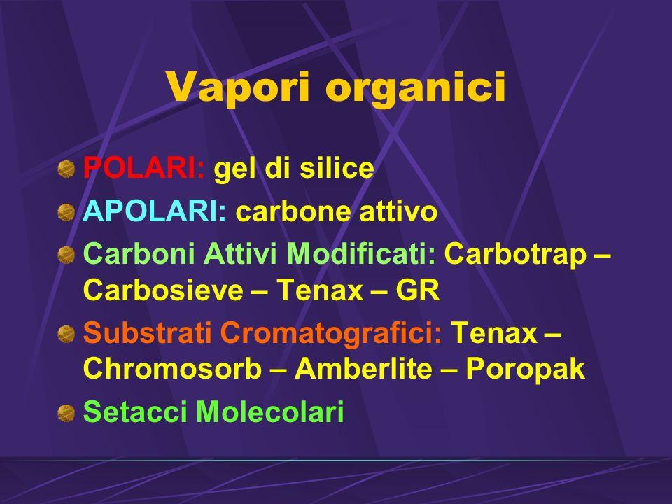 Vapori organici POLARI: gel di silice APOLARI: carbone attivo