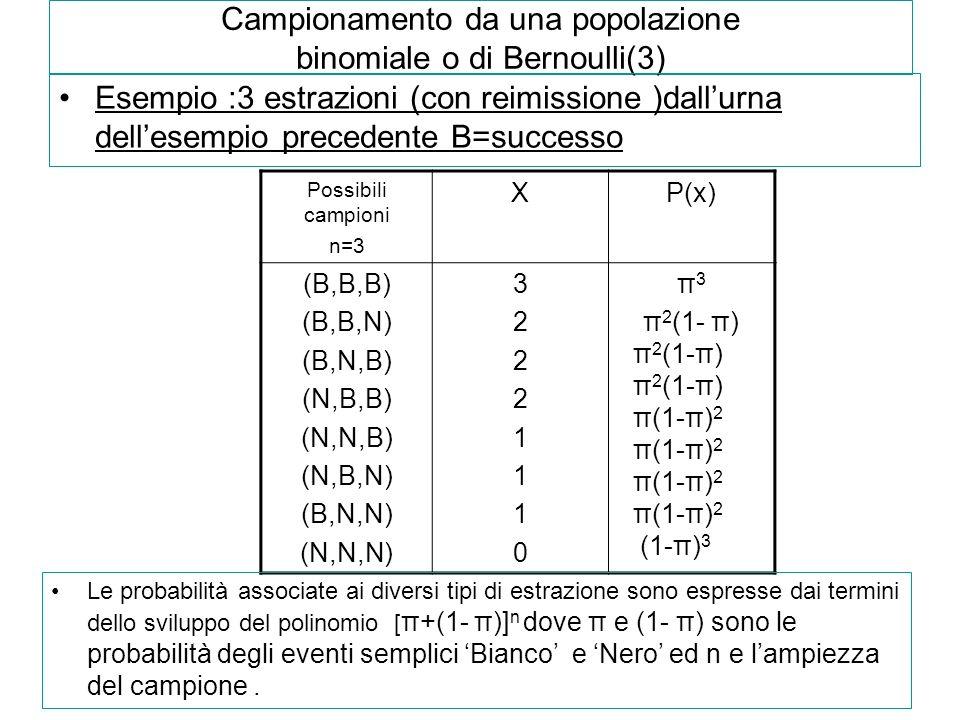 Campionamento da una popolazione binomiale o di Bernoulli(3)