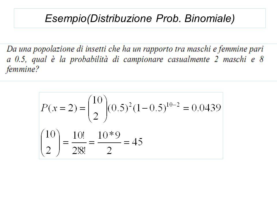 Esempio(Distribuzione Prob. Binomiale)