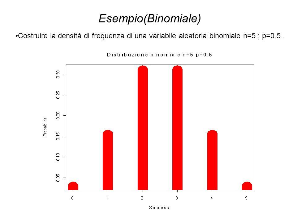 Esempio(Binomiale) Costruire la densità di frequenza di una variabile aleatoria binomiale n=5 ; p=0.5 .