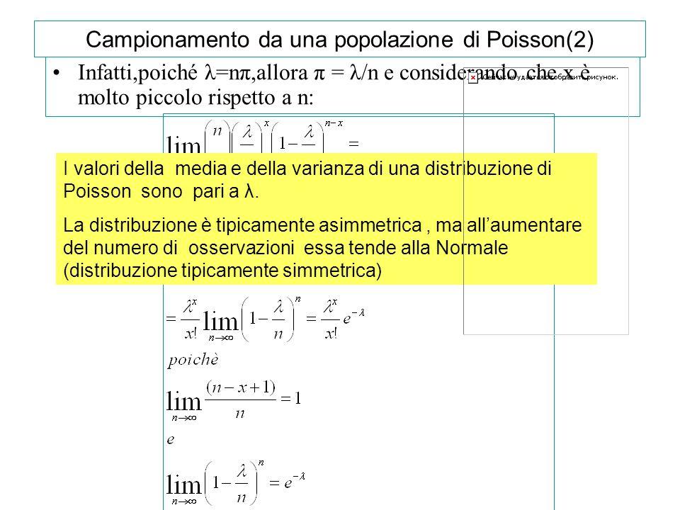 Campionamento da una popolazione di Poisson(2)