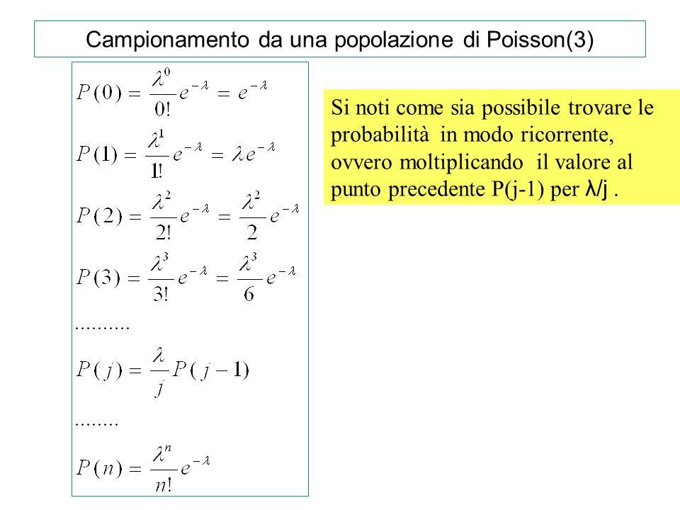 Campionamento da una popolazione di Poisson(3)