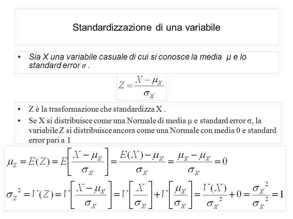 Standardizzazione di una variabile