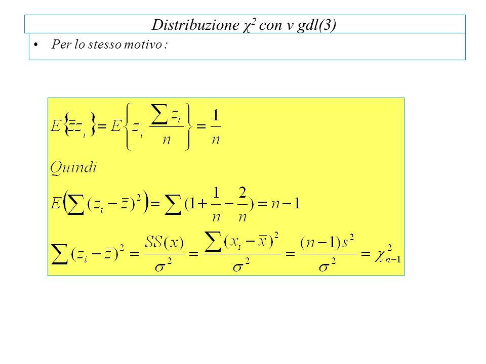 Distribuzione χ2 con v gdl(3)