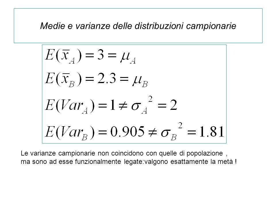 Medie e varianze delle distribuzioni campionarie