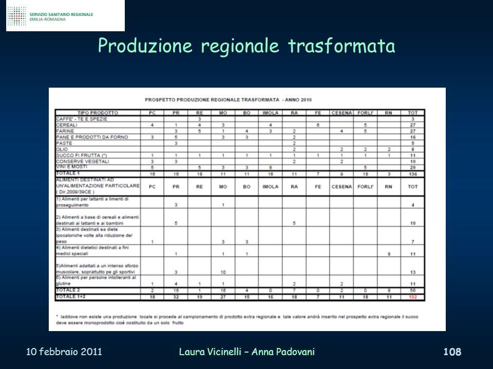 Produzione regionale trasformata