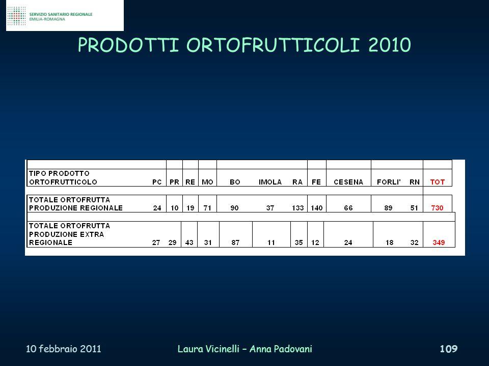 PRODOTTI ORTOFRUTTICOLI 2010