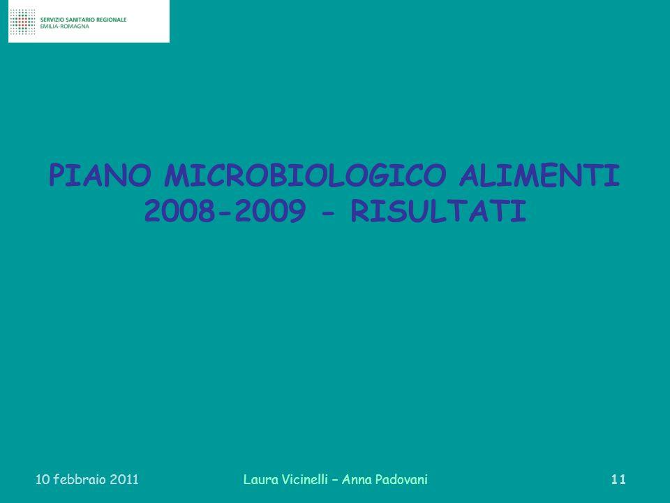 PIANO MICROBIOLOGICO ALIMENTI 2008-2009 - RISULTATI