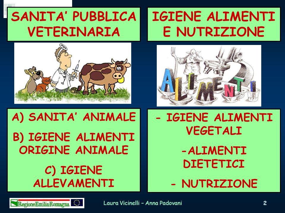 SANITA' PUBBLICA VETERINARIA IGIENE ALIMENTI E NUTRIZIONE