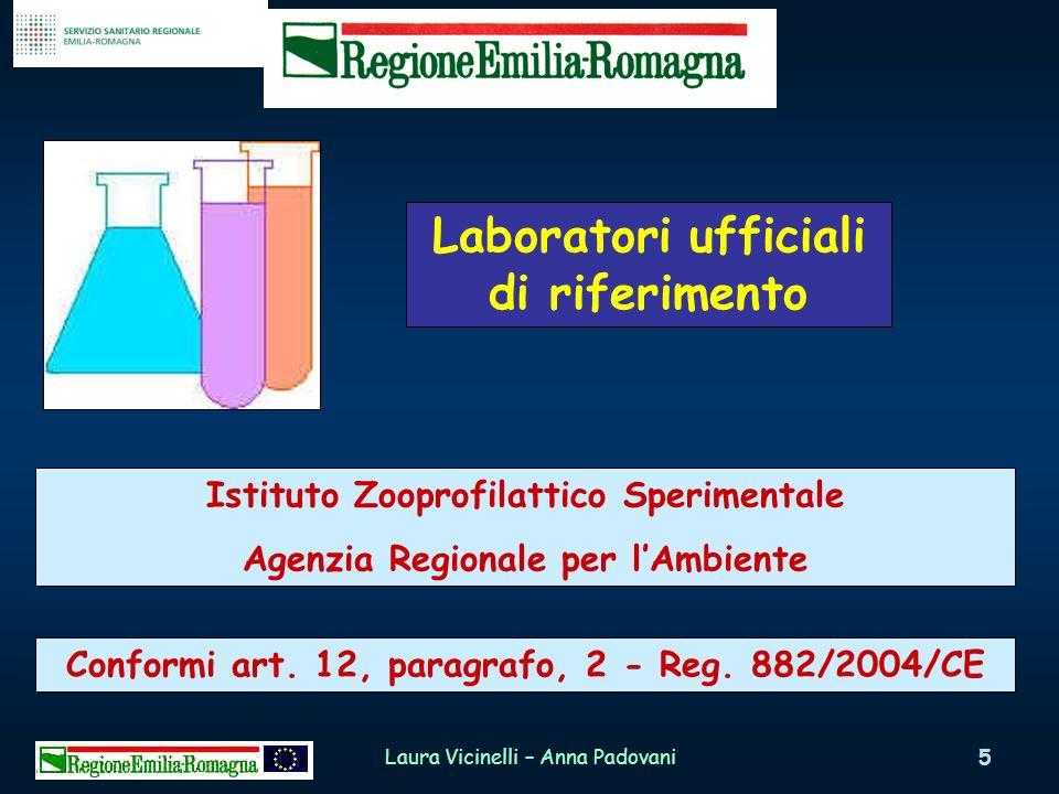 Laboratori ufficiali di riferimento