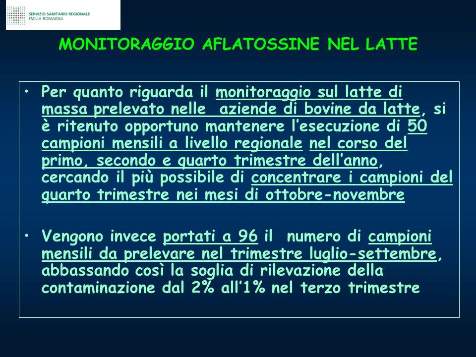 MONITORAGGIO AFLATOSSINE NEL LATTE