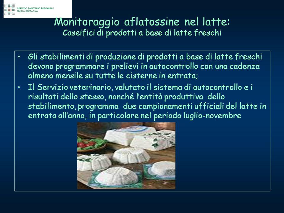 Monitoraggio aflatossine nel latte: Caseifici di prodotti a base di latte freschi