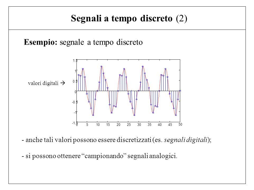 Segnali a tempo discreto (2)