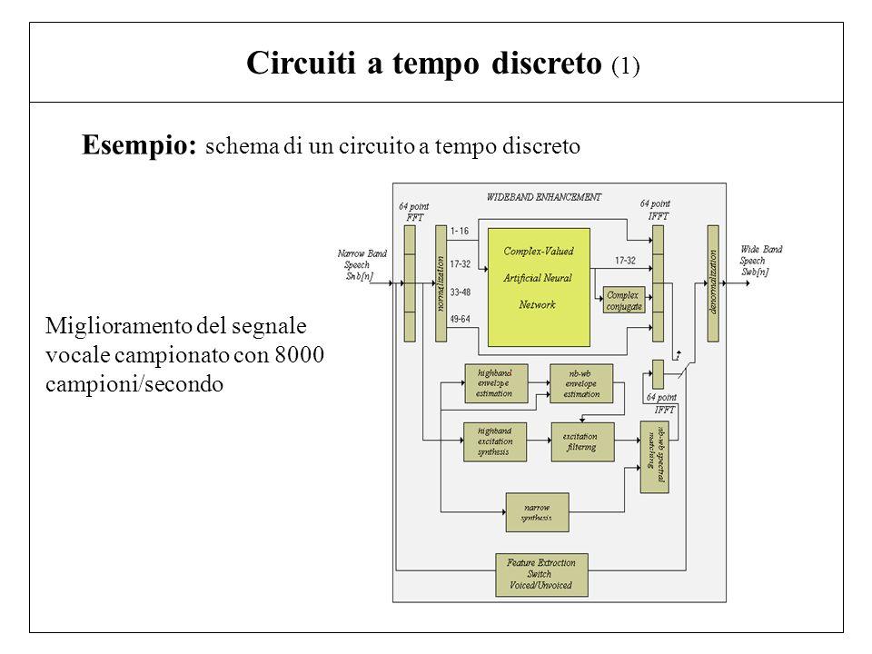 Circuiti a tempo discreto (1)