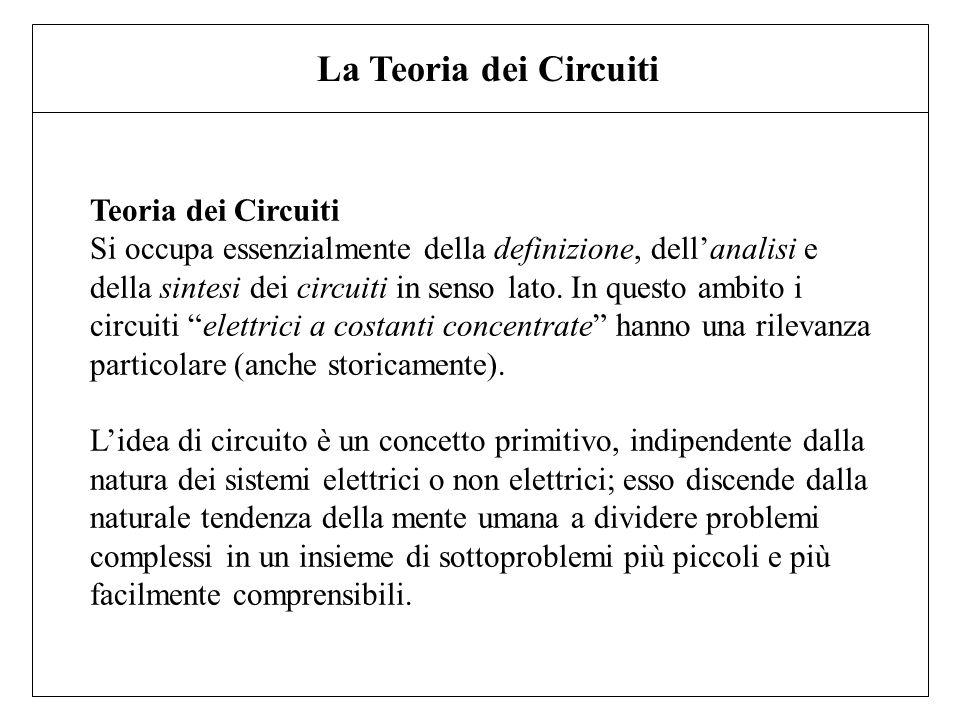 La Teoria dei Circuiti