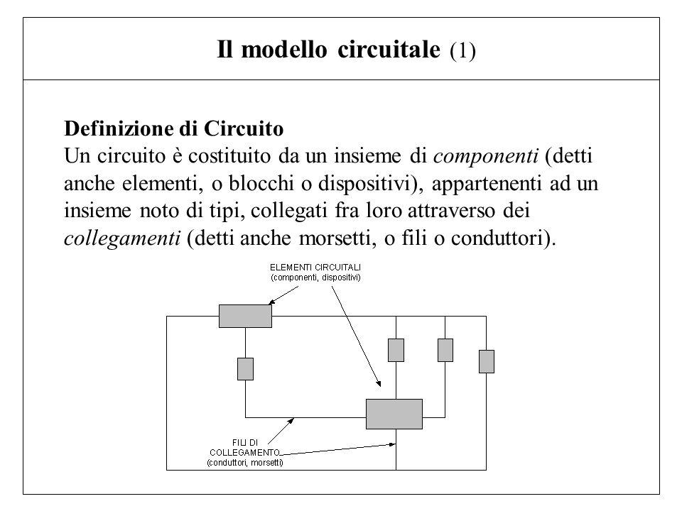 Il modello circuitale (1)