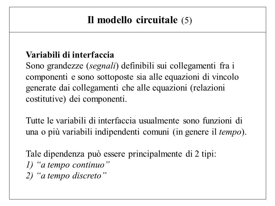 Il modello circuitale (5)