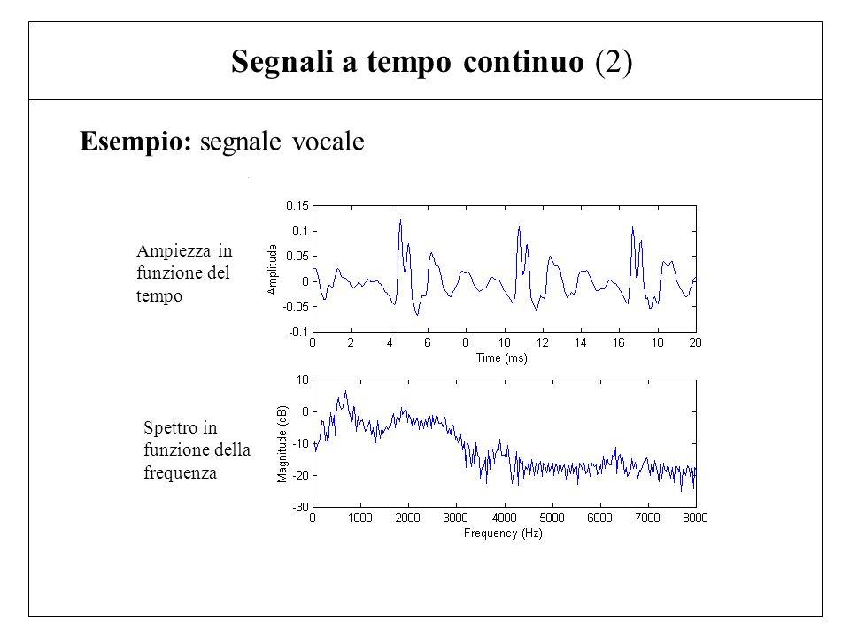 Segnali a tempo continuo (2)
