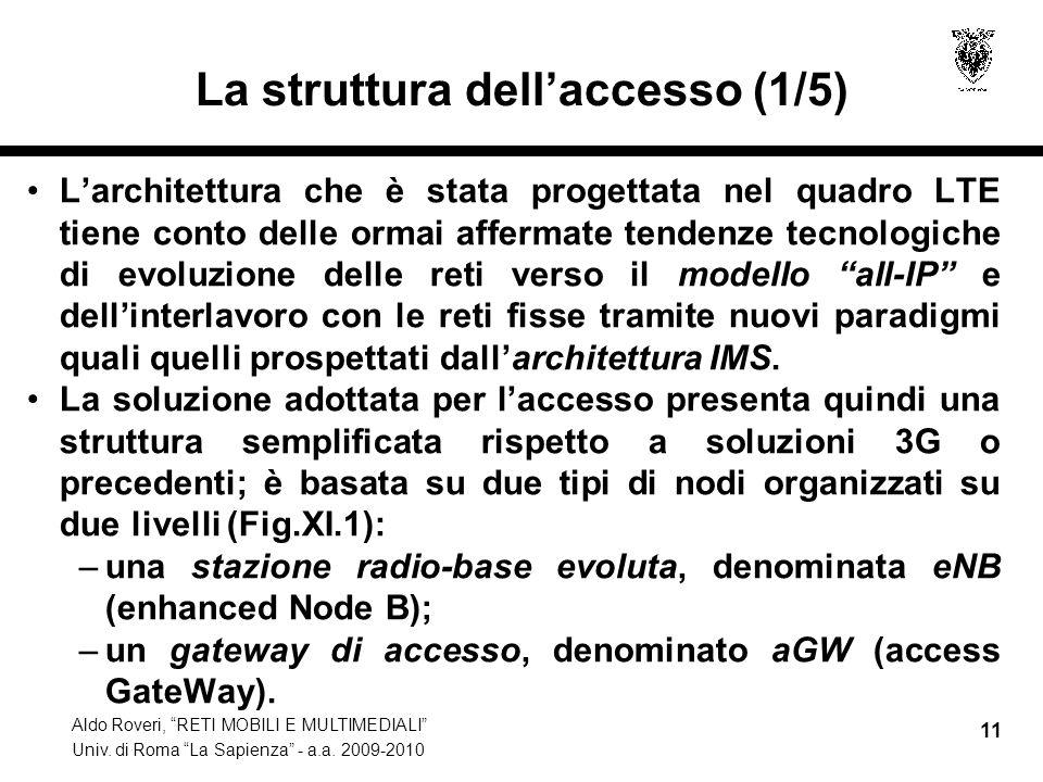 La struttura dell'accesso (1/5)
