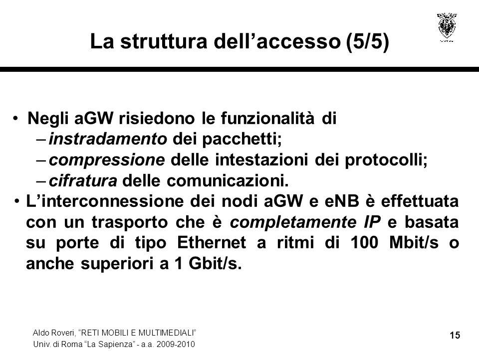 La struttura dell'accesso (5/5)