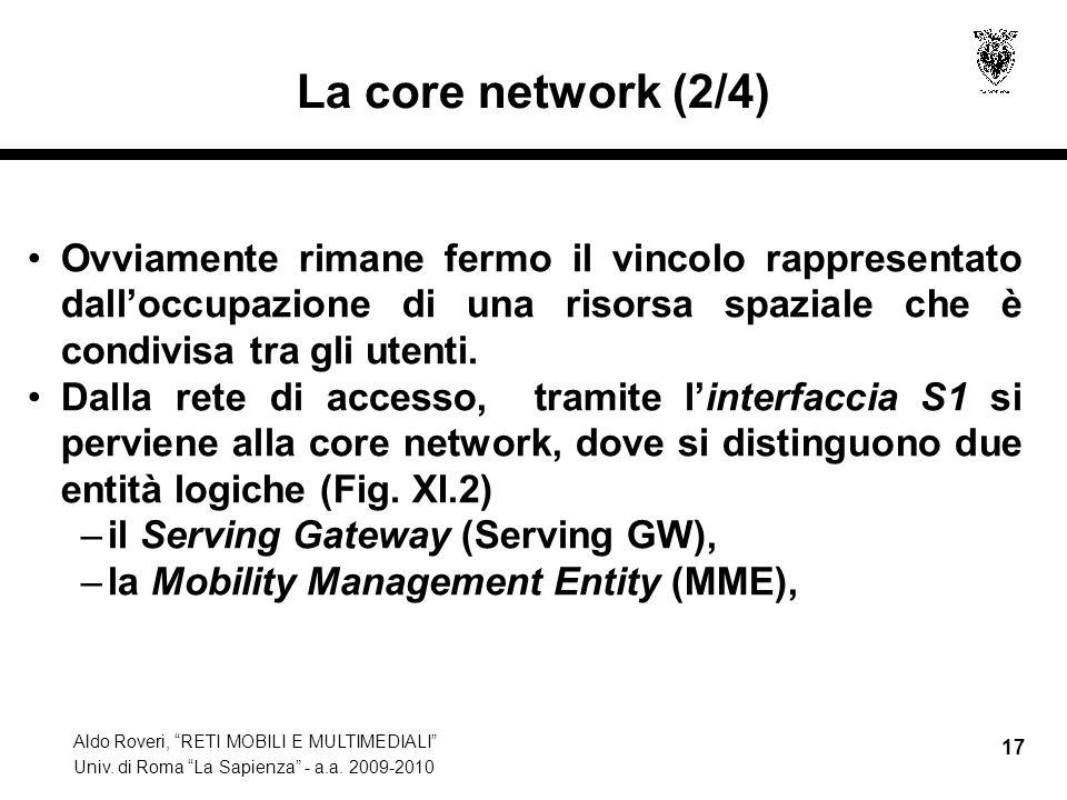La core network (2/4) Ovviamente rimane fermo il vincolo rappresentato dall'occupazione di una risorsa spaziale che è condivisa tra gli utenti.
