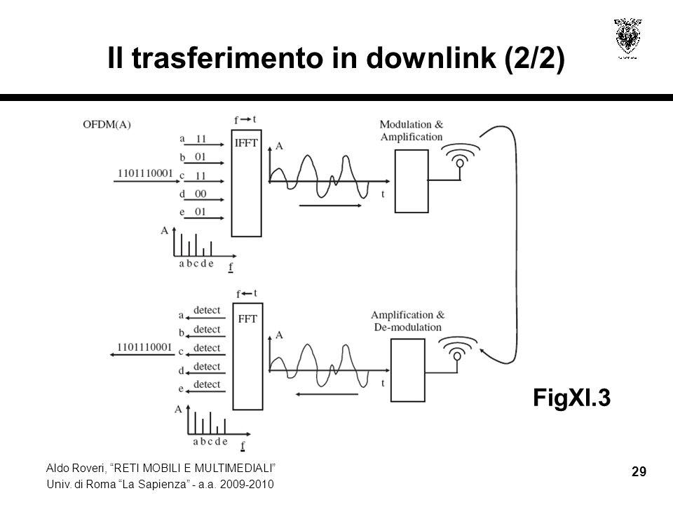 Il trasferimento in downlink (2/2)