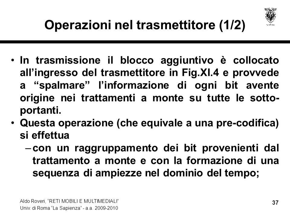 Operazioni nel trasmettitore (1/2)