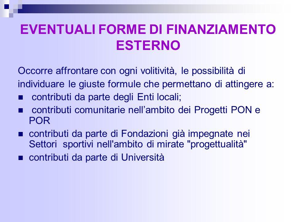 EVENTUALI FORME DI FINANZIAMENTO ESTERNO