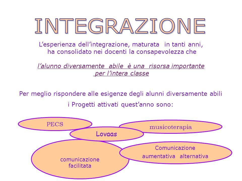 INTEGRAZIONE L'esperienza dell'integrazione, maturata in tanti anni, ha consolidato nei docenti la consapevolezza che.