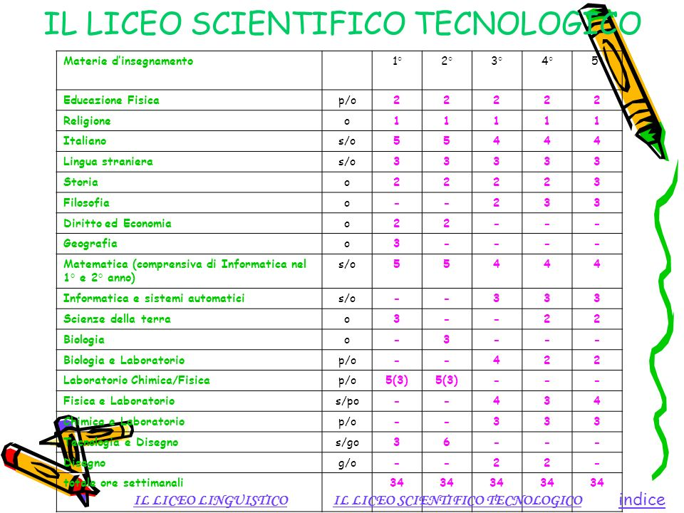 IL LICEO SCIENTIFICO TECNOLOGICO