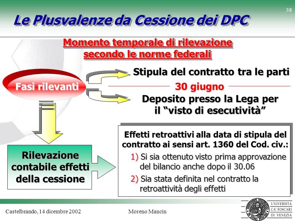 Le Plusvalenze da Cessione dei DPC