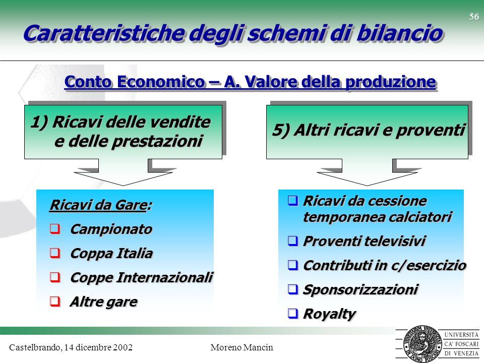 Caratteristiche degli schemi di bilancio