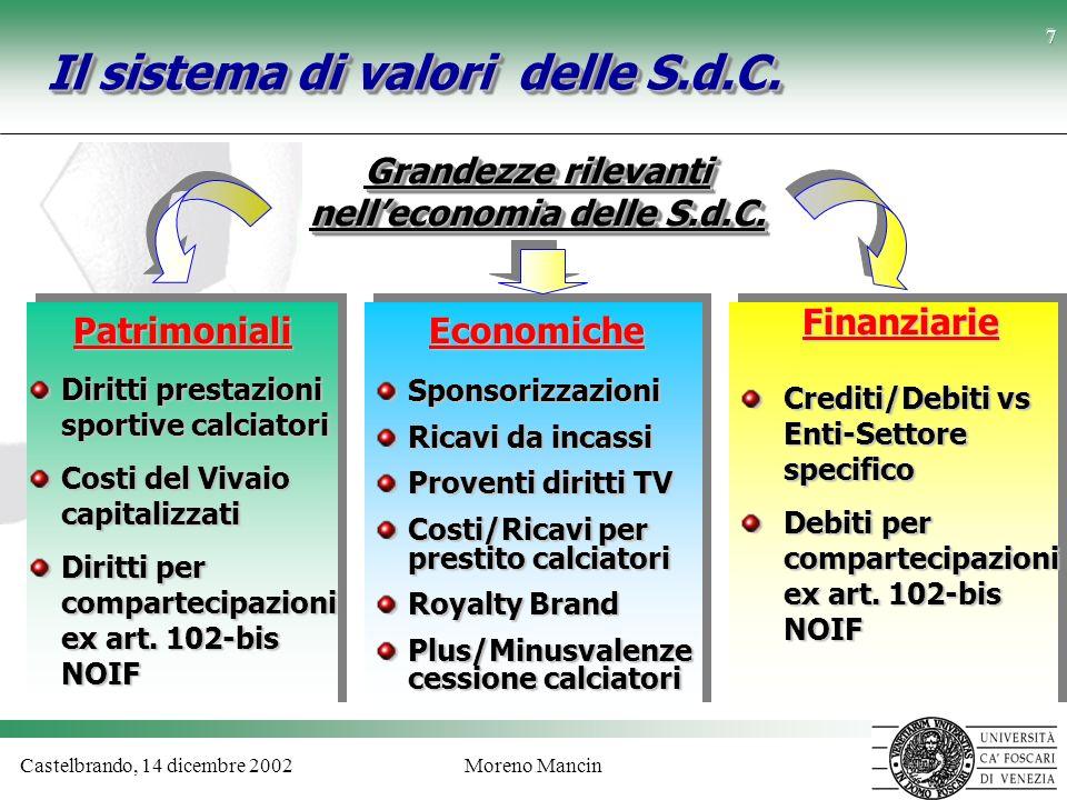Il sistema di valori delle S.d.C.