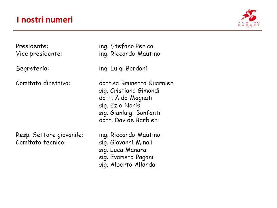 I nostri numeri Presidente: ing. Stefano Perico