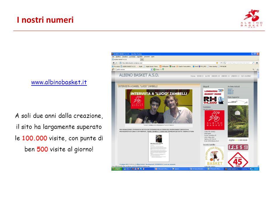 I nostri numeri www.albinobasket.it